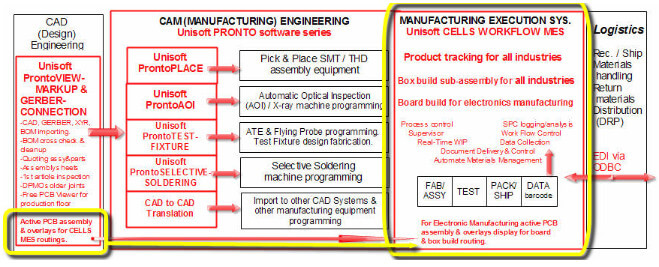 Manufacturing Execution System Software Mes Product Job